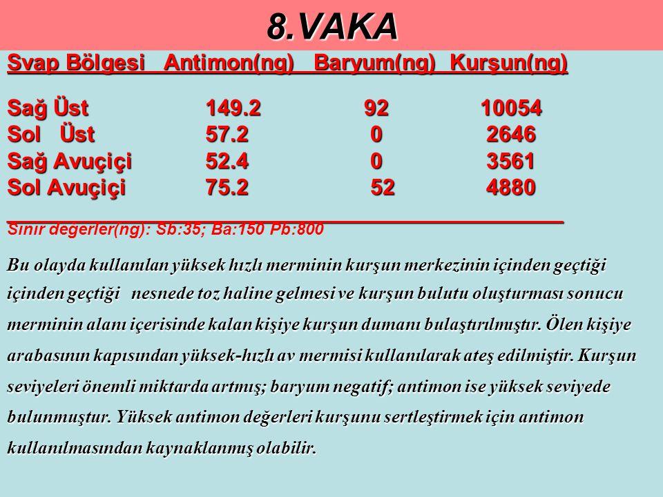 8.VAKA Svap Bölgesi Antimon(ng) Baryum(ng) Kurşun(ng)