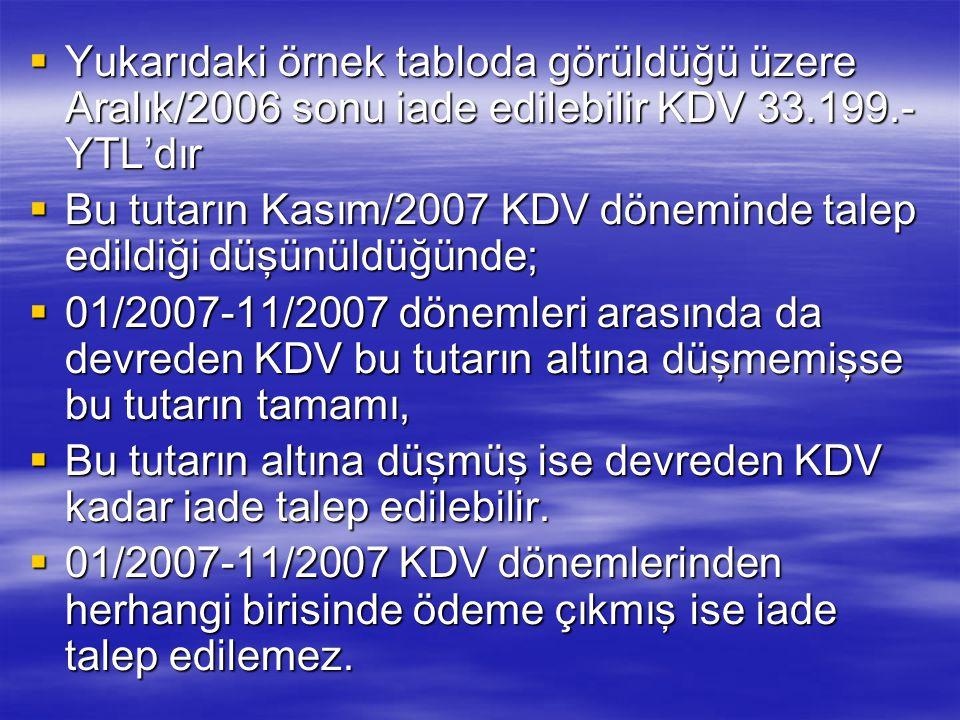 Yukarıdaki örnek tabloda görüldüğü üzere Aralık/2006 sonu iade edilebilir KDV 33.199.-YTL'dır