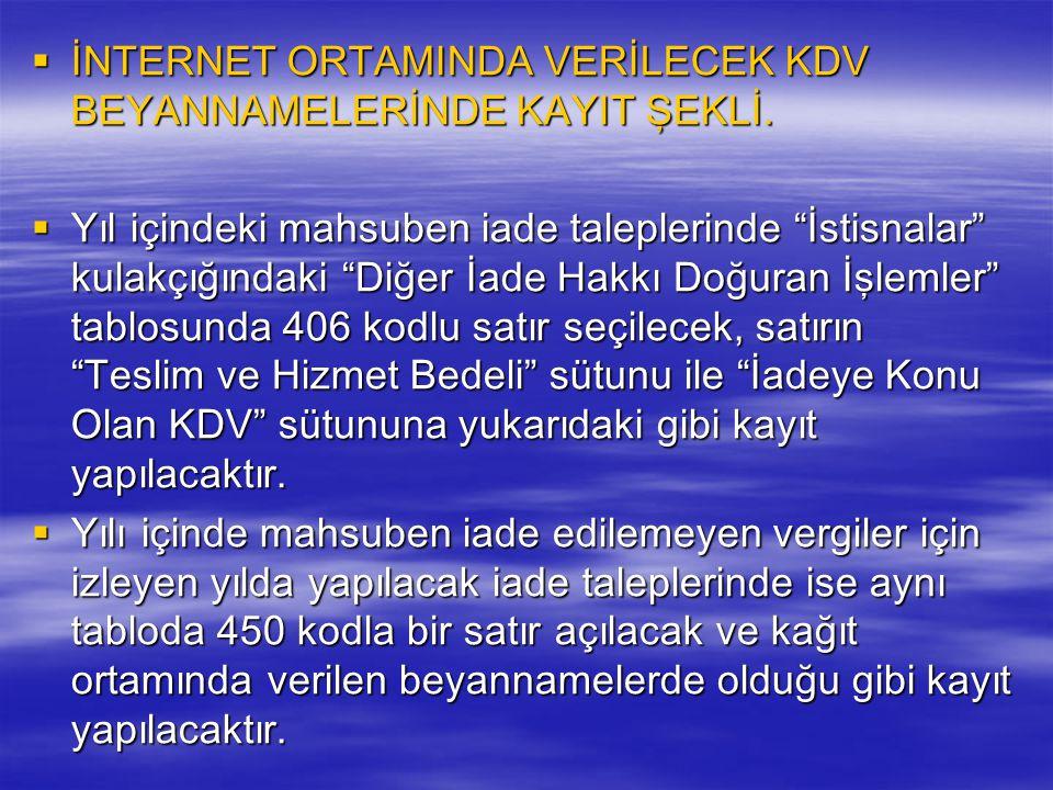 İNTERNET ORTAMINDA VERİLECEK KDV BEYANNAMELERİNDE KAYIT ŞEKLİ.