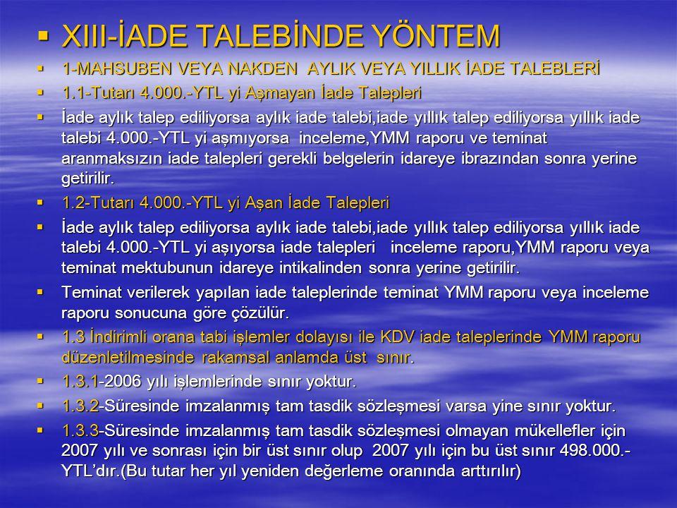 XIII-İADE TALEBİNDE YÖNTEM