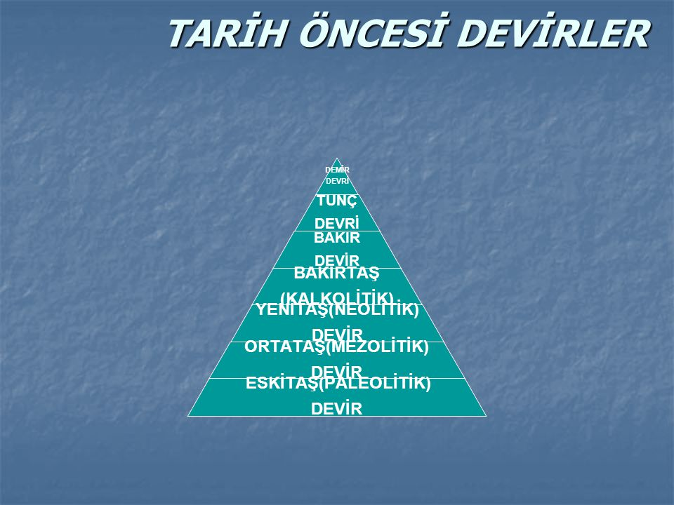 TARİH ÖNCESİ DEVİRLER
