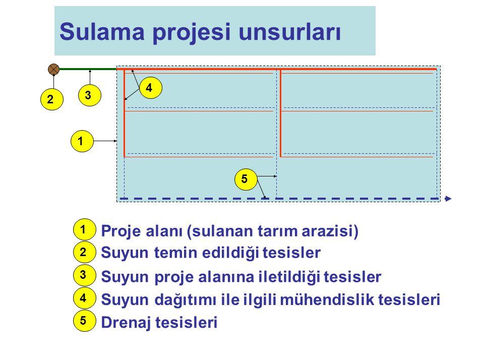 Sulama projesi unsurları