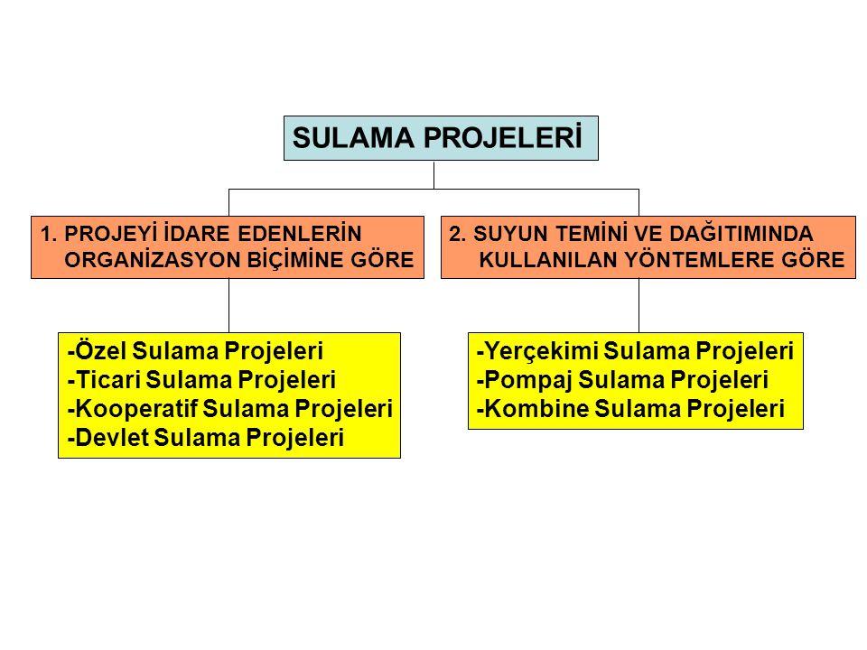 SULAMA PROJELERİ -Özel Sulama Projeleri -Ticari Sulama Projeleri