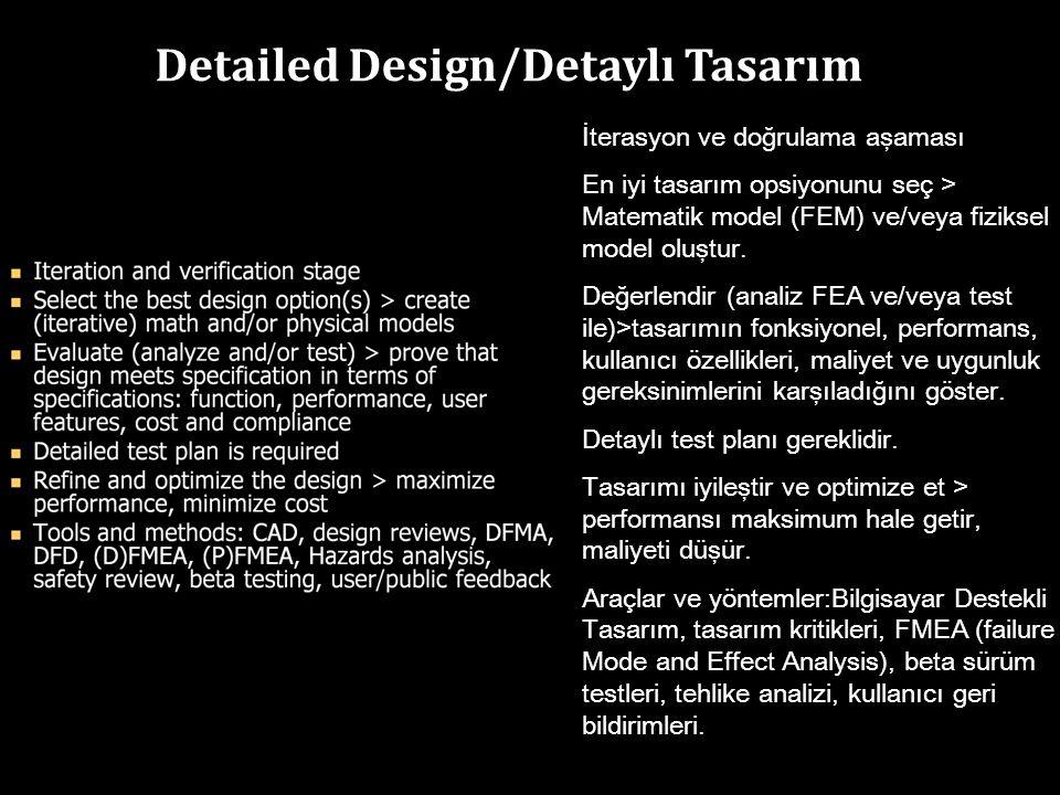Detailed Design/Detaylı Tasarım