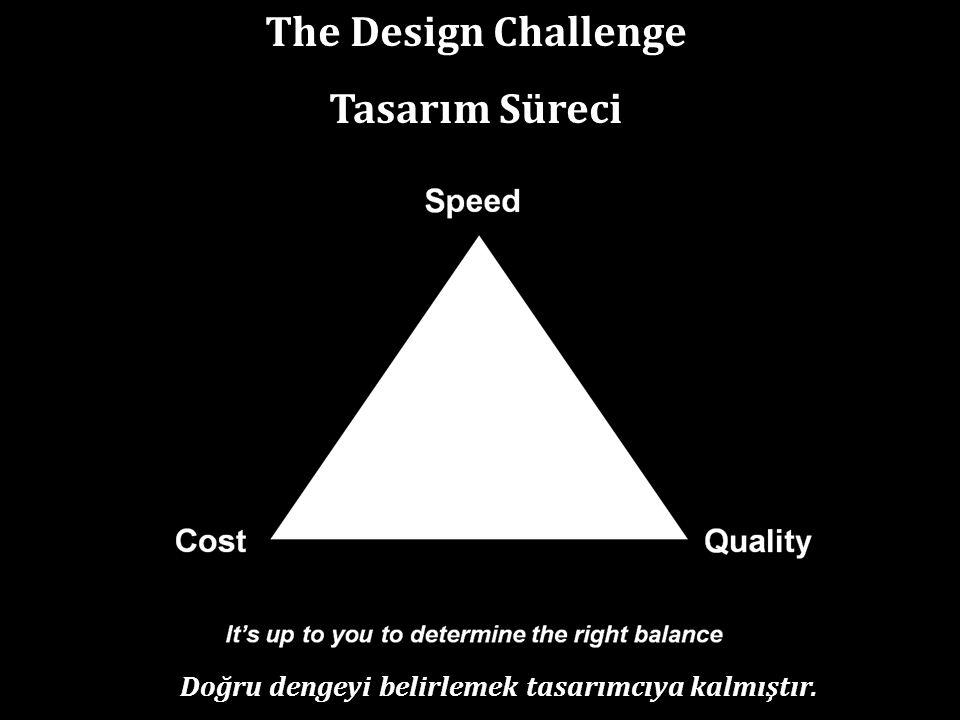 Doğru dengeyi belirlemek tasarımcıya kalmıştır.