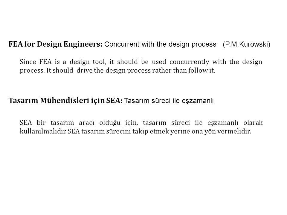 Tasarım Mühendisleri için SEA: Tasarım süreci ile eşzamanlı