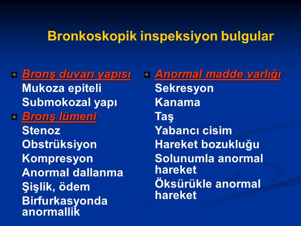 Bronkoskopik inspeksiyon bulgular