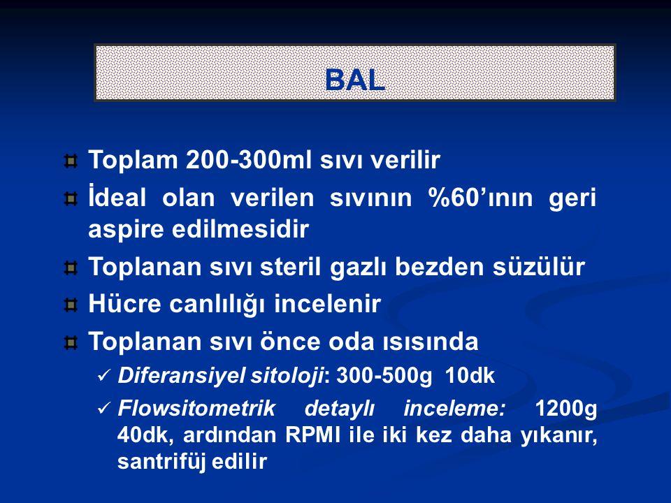 BAL Toplam 200-300ml sıvı verilir