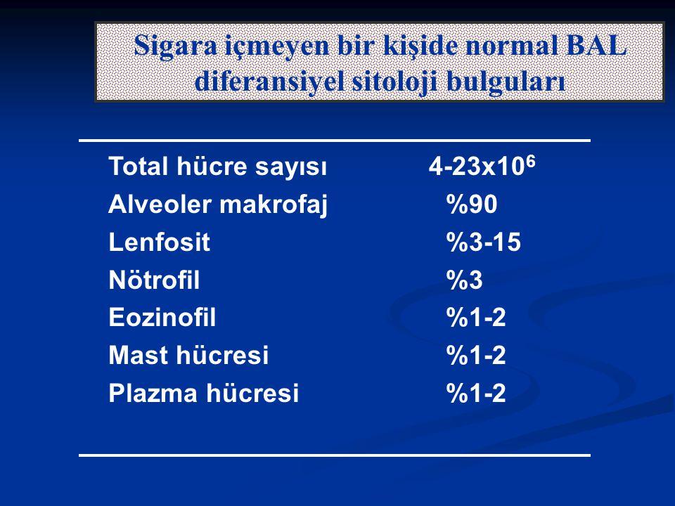 Sigara içmeyen bir kişide normal BAL diferansiyel sitoloji bulguları