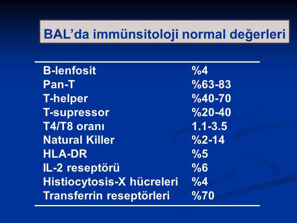BAL'da immünsitoloji normal değerleri