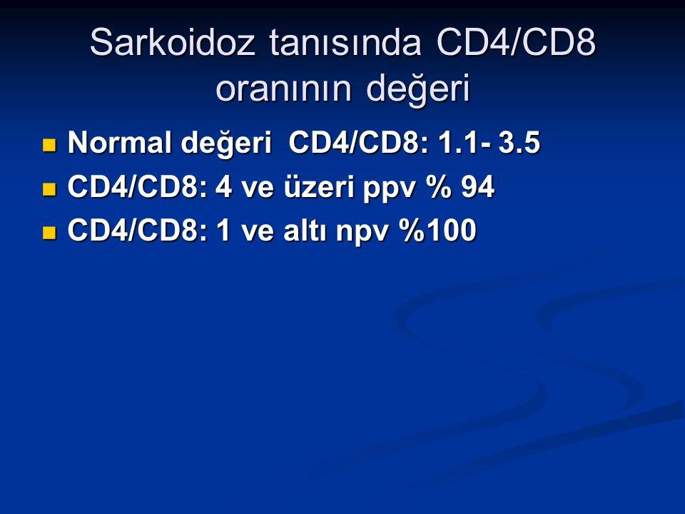 Sarkoidoz tanısında CD4/CD8 oranının değeri