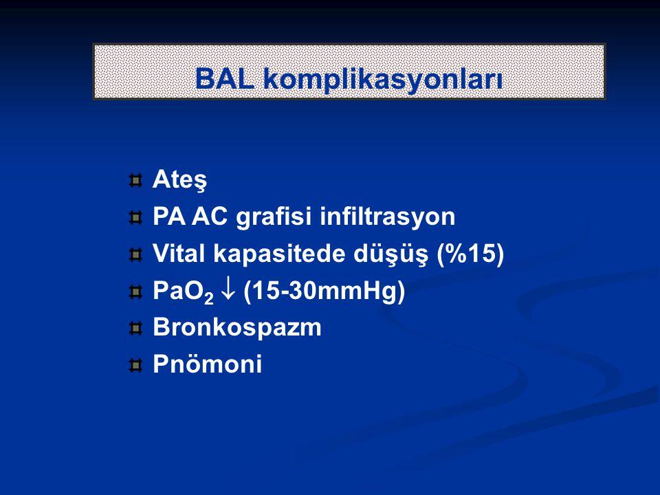 BAL komplikasyonları Ateş PA AC grafisi infiltrasyon