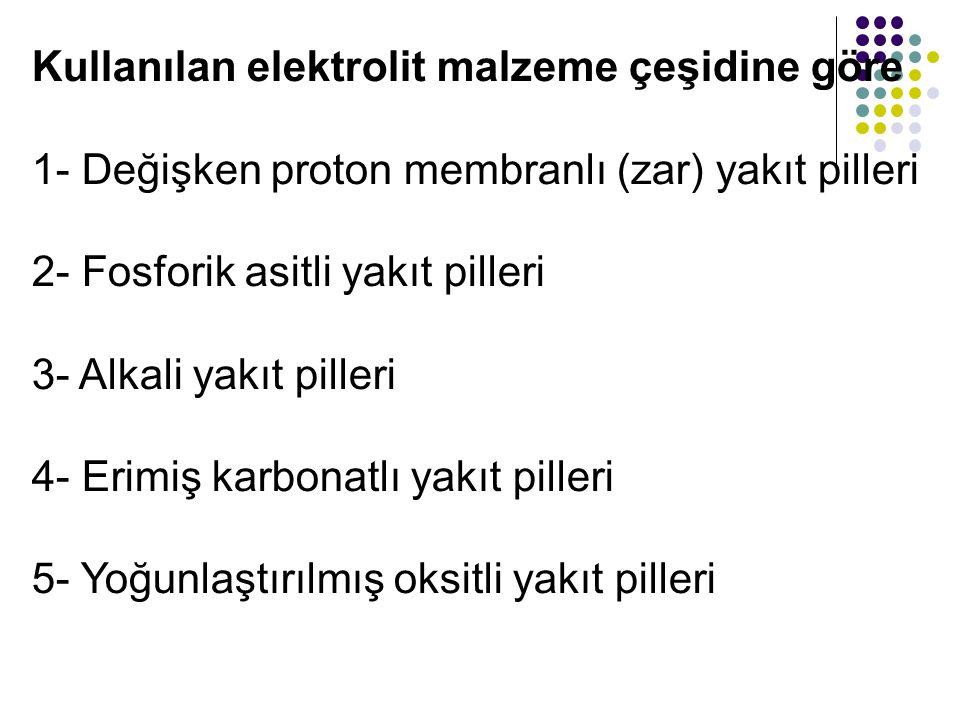 Kullanılan elektrolit malzeme çeşidine göre