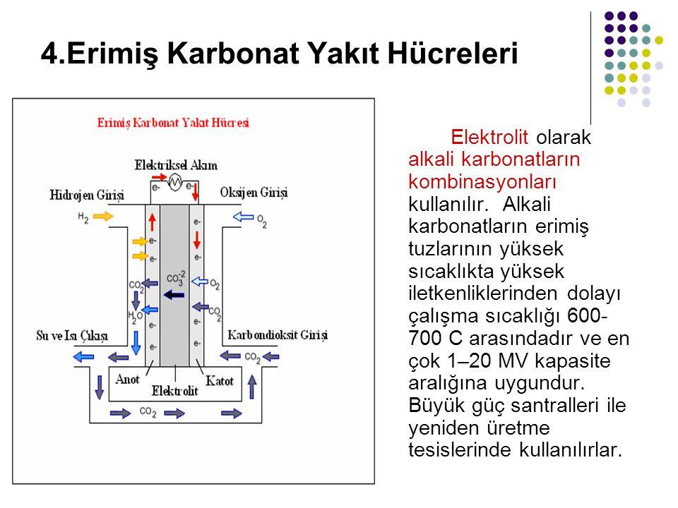 4.Erimiş Karbonat Yakıt Hücreleri