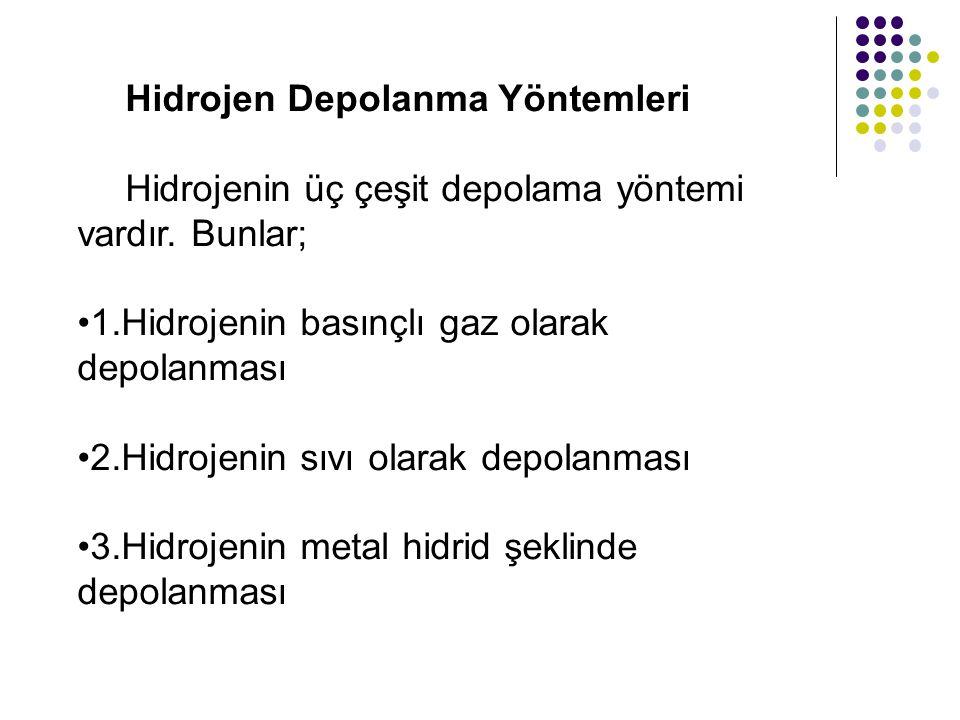 Hidrojen Depolanma Yöntemleri