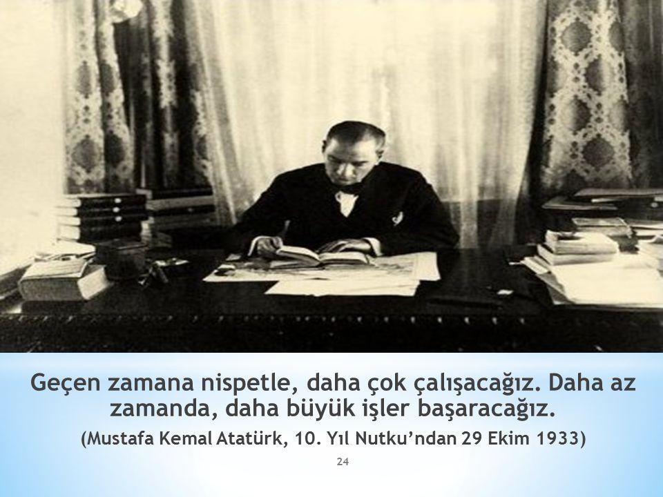 (Mustafa Kemal Atatürk, 10. Yıl Nutku'ndan 29 Ekim 1933)