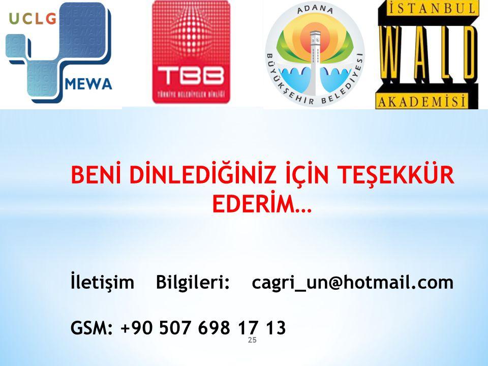 BENİ DİNLEDİĞİNİZ İÇİN TEŞEKKÜR EDERİM… İletişim Bilgileri: cagri_un@hotmail.com GSM: +90 507 698 17 13