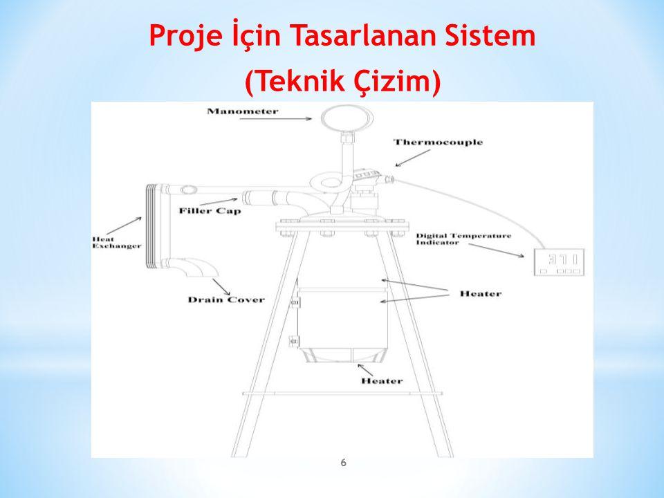 Proje İçin Tasarlanan Sistem