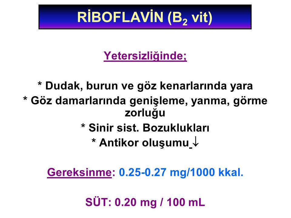 RİBOFLAVİN (B2 vit) Yetersizliğinde;