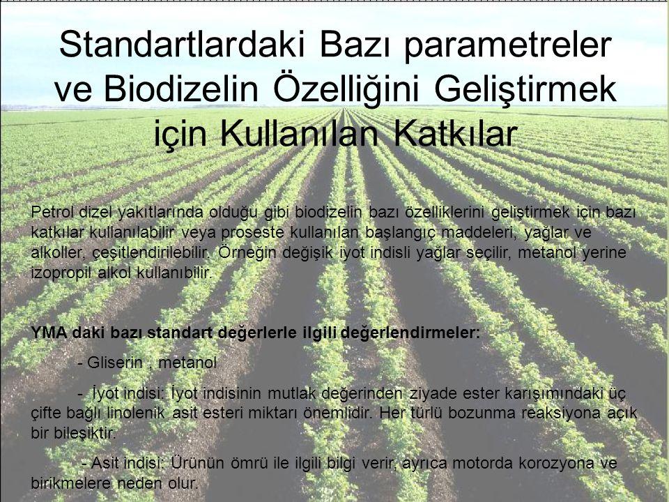 Standartlardaki Bazı parametreler ve Biodizelin Özelliğini Geliştirmek için Kullanılan Katkılar