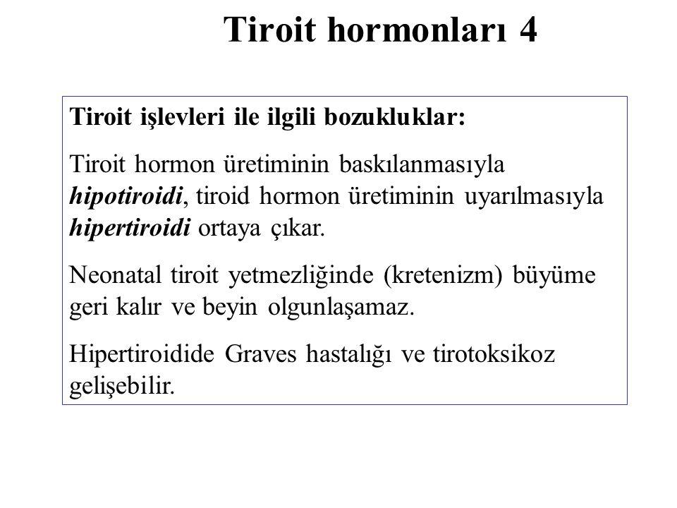 Tiroit hormonları 4 Tiroit işlevleri ile ilgili bozukluklar: