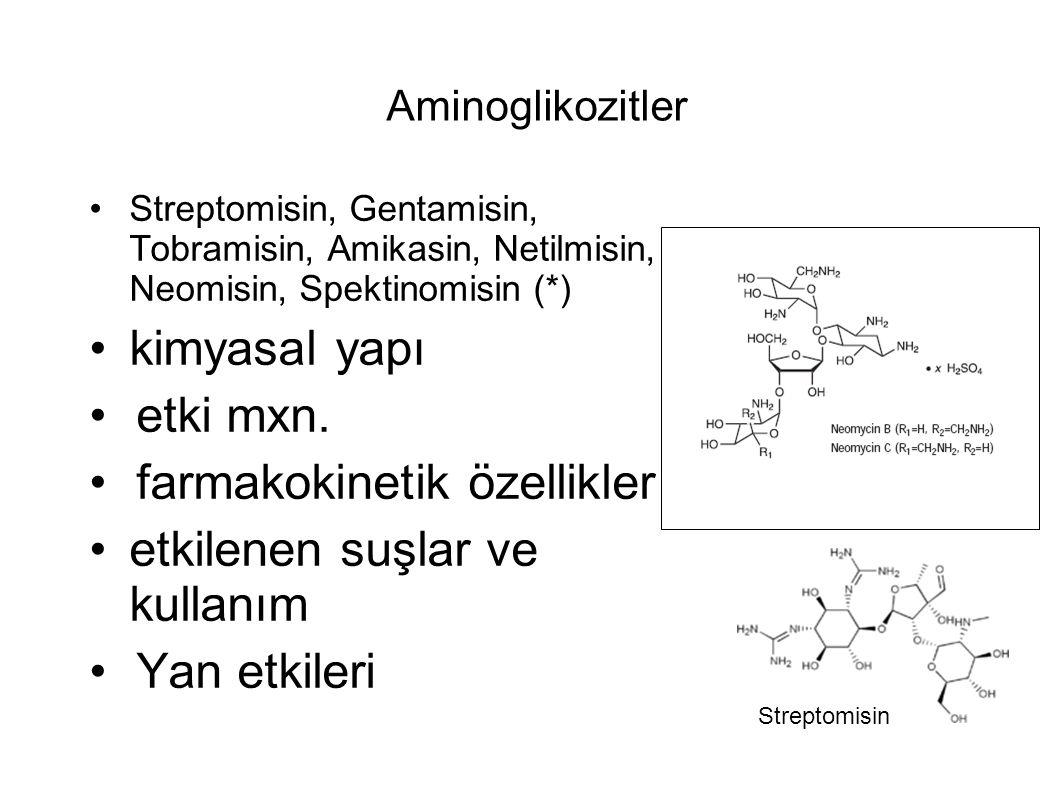 farmakokinetik özellikler etkilenen suşlar ve kullanım Yan etkileri