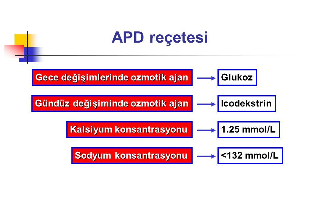 APD reçetesi Gece değişimlerinde ozmotik ajan Glukoz