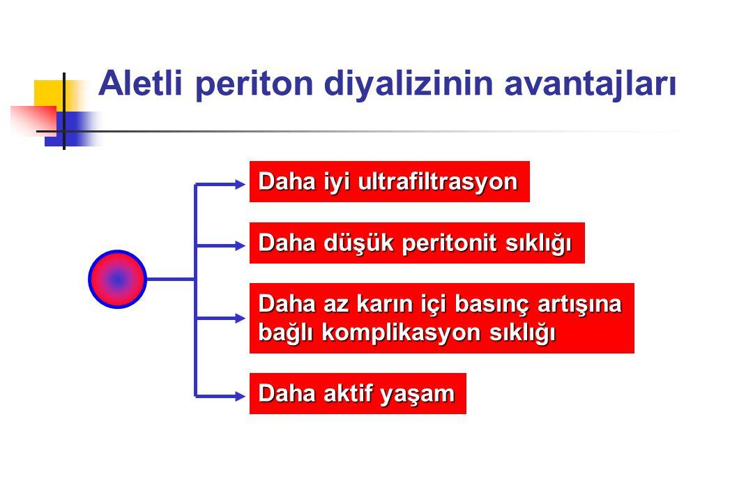 Aletli periton diyalizinin avantajları