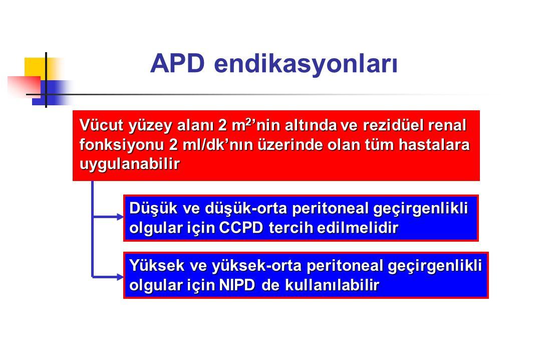 APD endikasyonları Vücut yüzey alanı 2 m2'nin altında ve rezidüel renal. fonksiyonu 2 ml/dk'nın üzerinde olan tüm hastalara.
