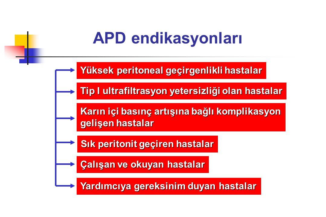 APD endikasyonları Yüksek peritoneal geçirgenlikli hastalar
