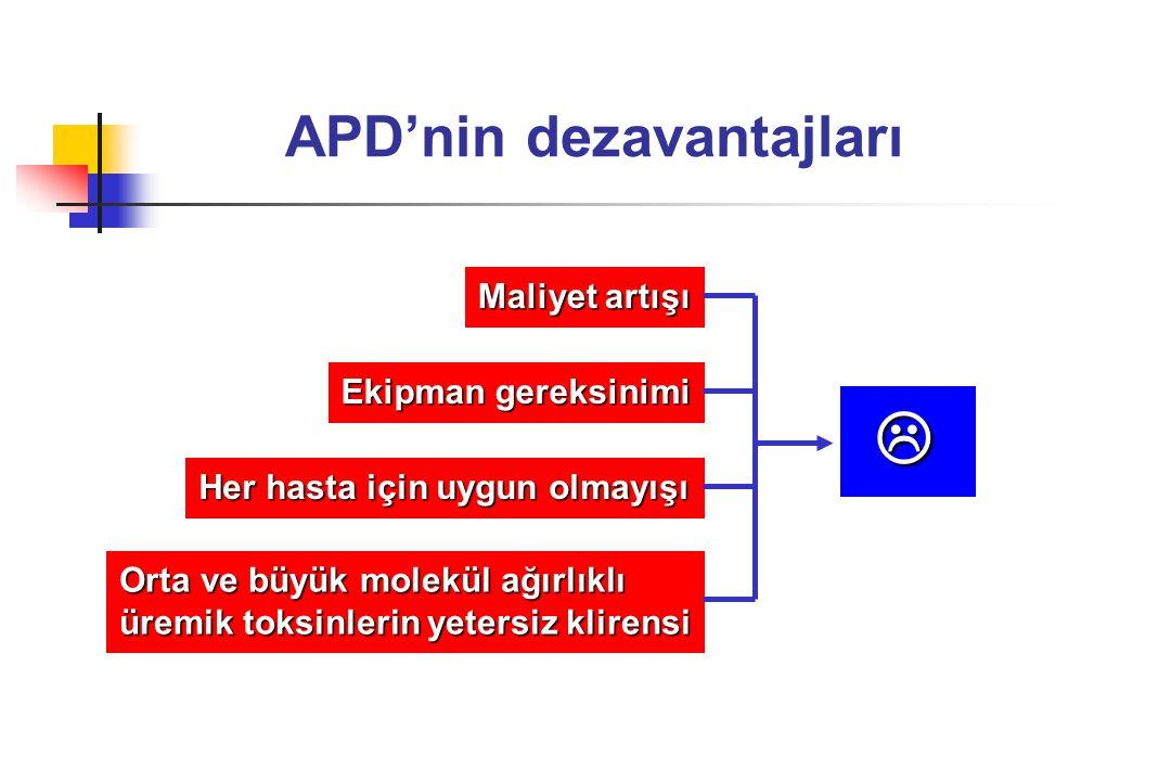APD'nin dezavantajları