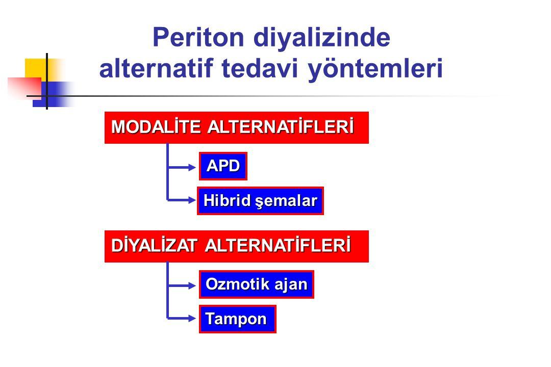 Periton diyalizinde alternatif tedavi yöntemleri