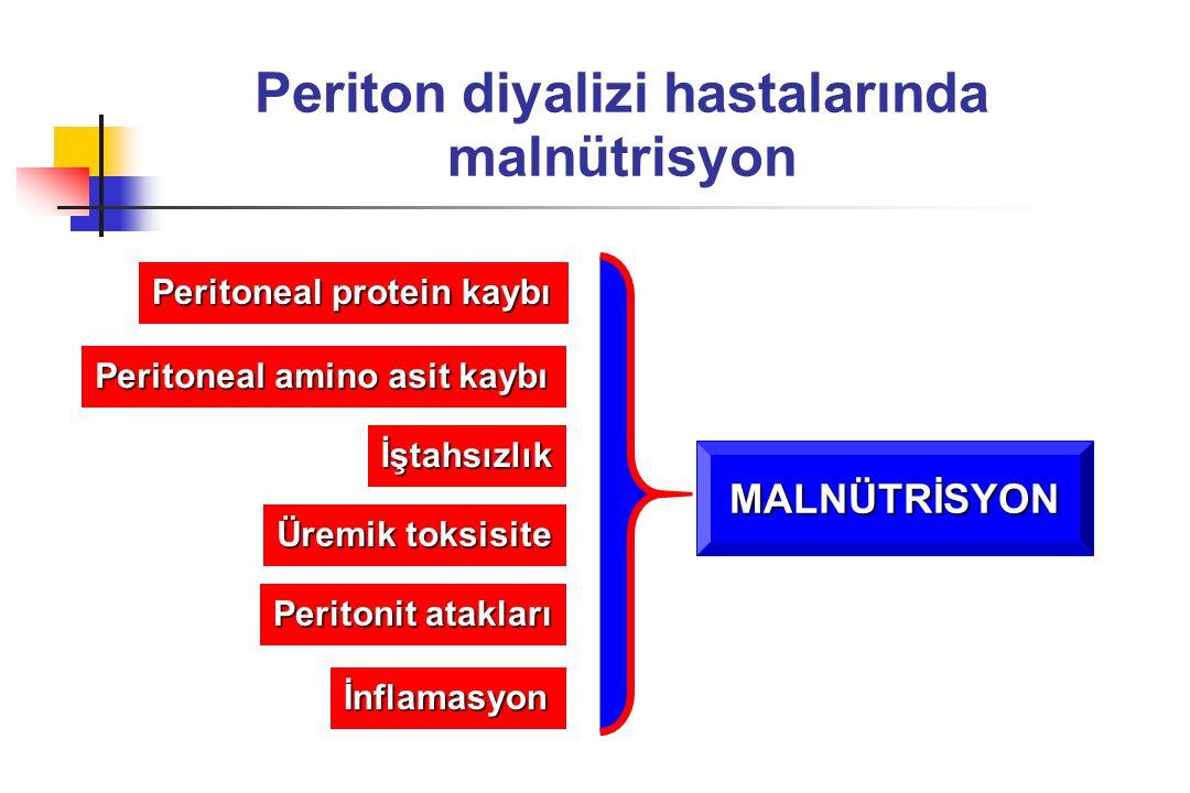 Periton diyalizi hastalarında malnütrisyon