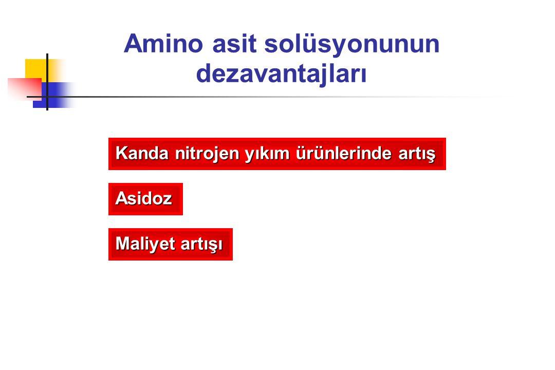 Amino asit solüsyonunun dezavantajları