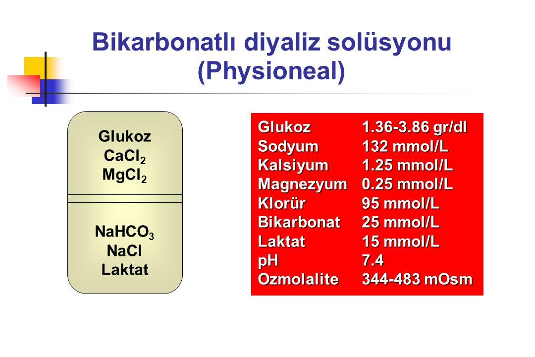 Bikarbonatlı diyaliz solüsyonu (Physioneal)