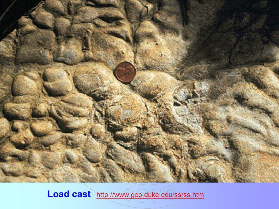 Load cast http://www.geo.duke.edu/ss/ss.htm