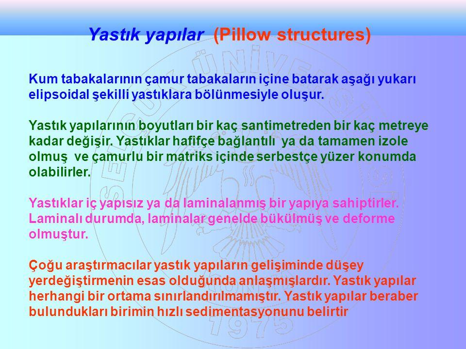 Yastık yapılar (Pillow structures)