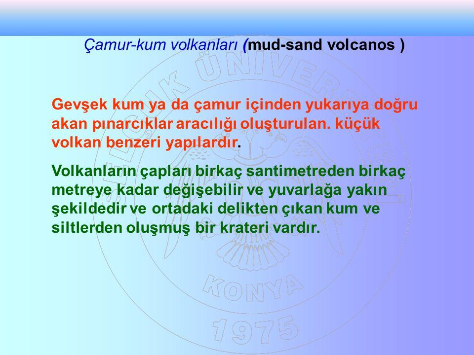 Çamur-kum volkanları (mud-sand volcanos )