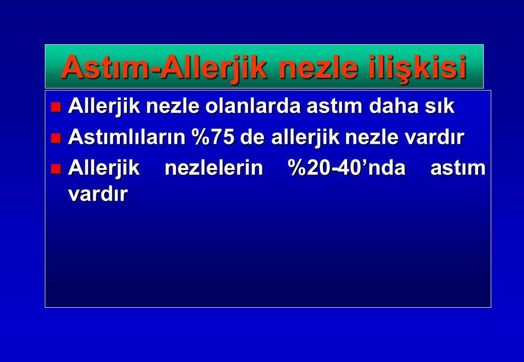 Astım-Allerjik nezle ilişkisi