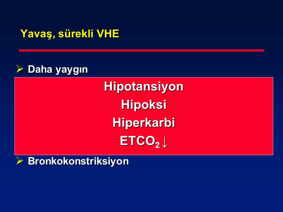 Hipotansiyon Hipoksi Hiperkarbi