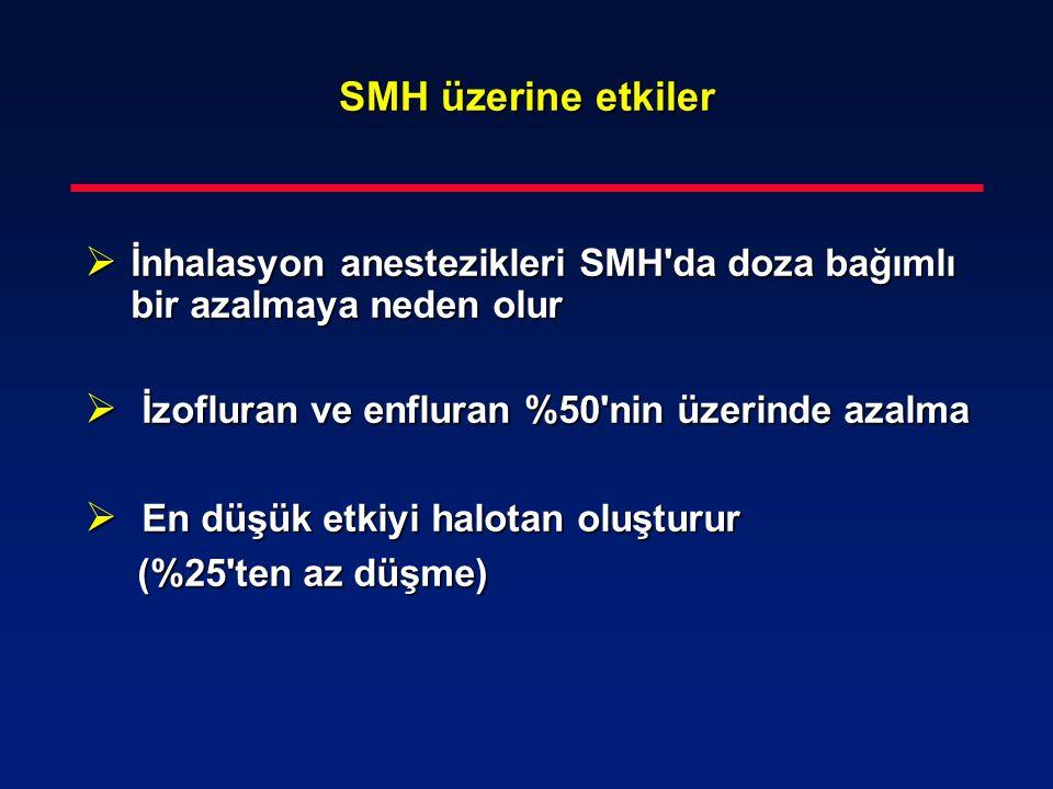 SMH üzerine etkiler İnhalasyon anestezikleri SMH da doza bağımlı bir azalmaya neden olur. İzofluran ve enfluran %50 nin üzerinde azalma.