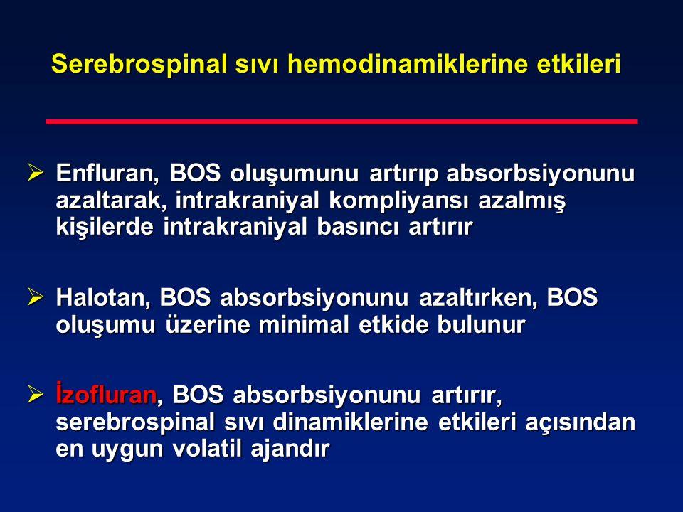 Serebrospinal sıvı hemodinamiklerine etkileri
