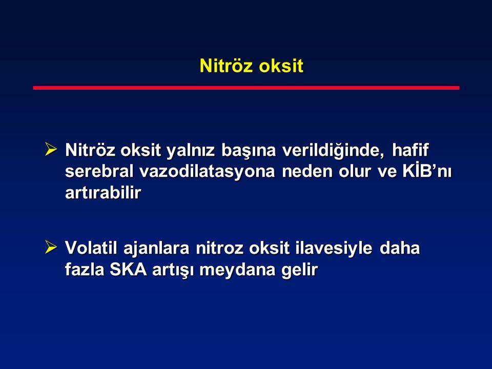 Nitröz oksit Nitröz oksit yalnız başına verildiğinde, hafif serebral vazodilatasyona neden olur ve KİB'nı artırabilir.