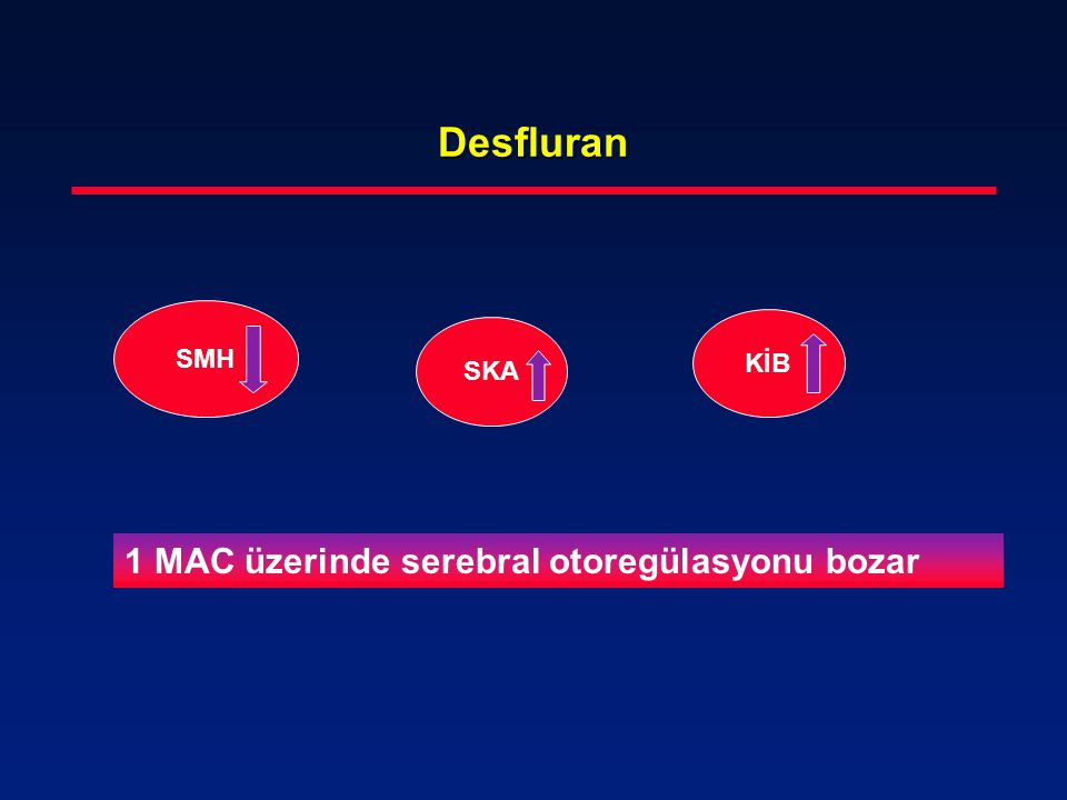 Desfluran SMH KİB SKA 1 MAC üzerinde serebral otoregülasyonu bozar