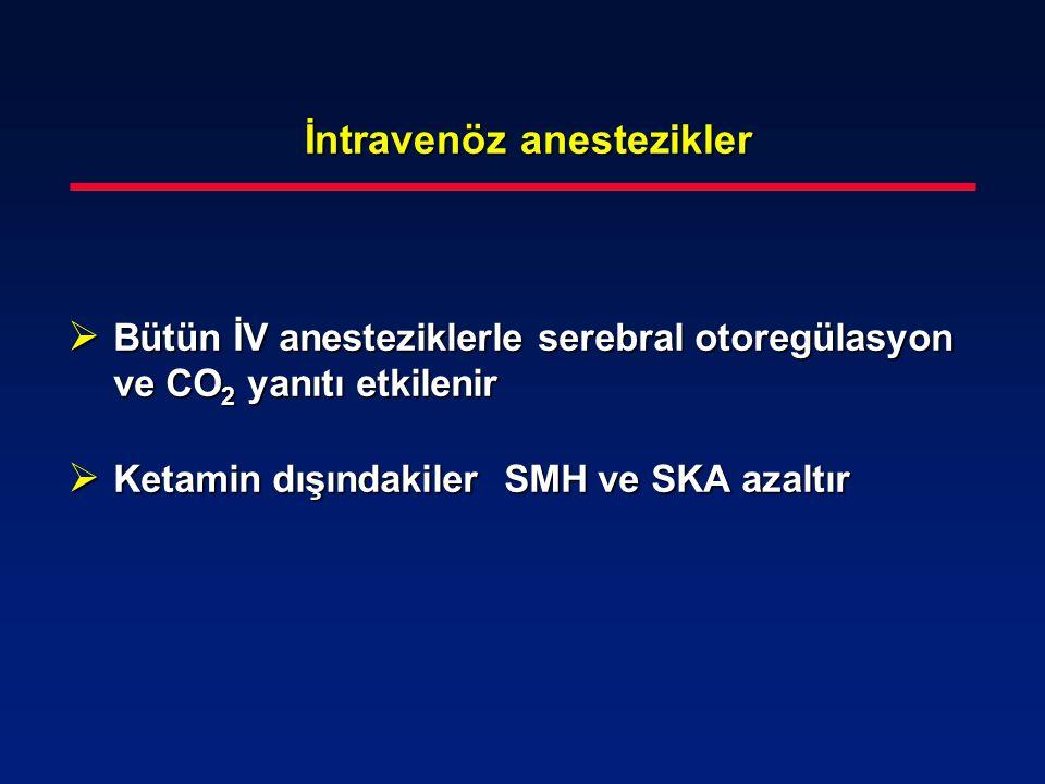 İntravenöz anestezikler