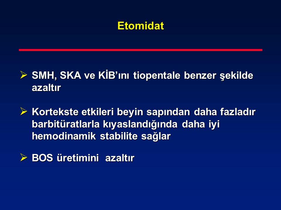 Etomidat SMH, SKA ve KİB'ını tiopentale benzer şekilde azaltır