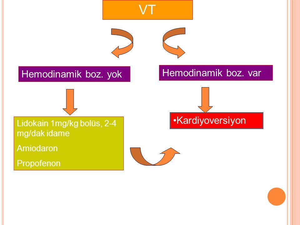 VT Hemodinamik boz. var Hemodinamik boz. yok Kardiyoversiyon