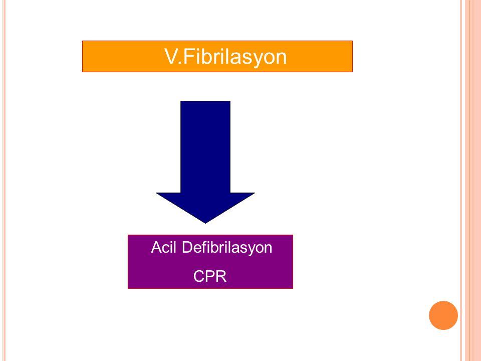 V.Fibrilasyon Acil Defibrilasyon CPR