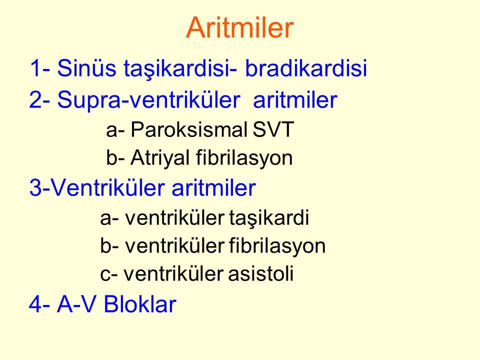 Aritmiler 1- Sinüs taşikardisi- bradikardisi