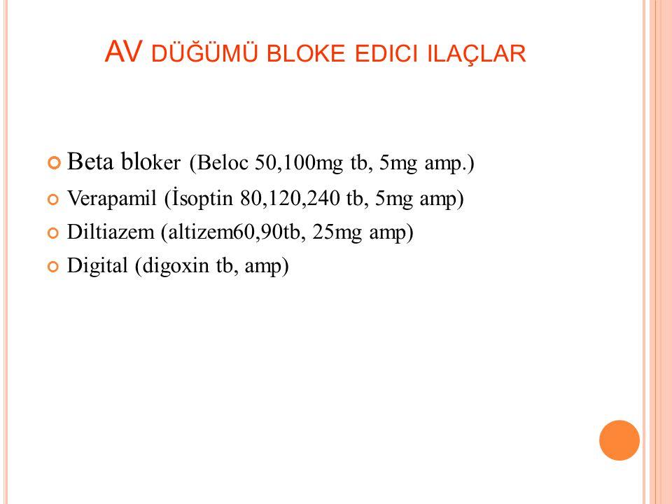 AV düğümü bloke edici ilaçlar